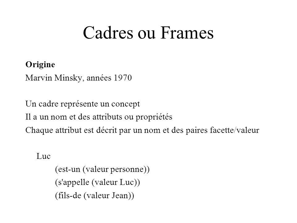 Cadres ou Frames Origine Marvin Minsky, années 1970 Un cadre représente un concept Il a un nom et des attributs ou propriétés Chaque attribut est décr