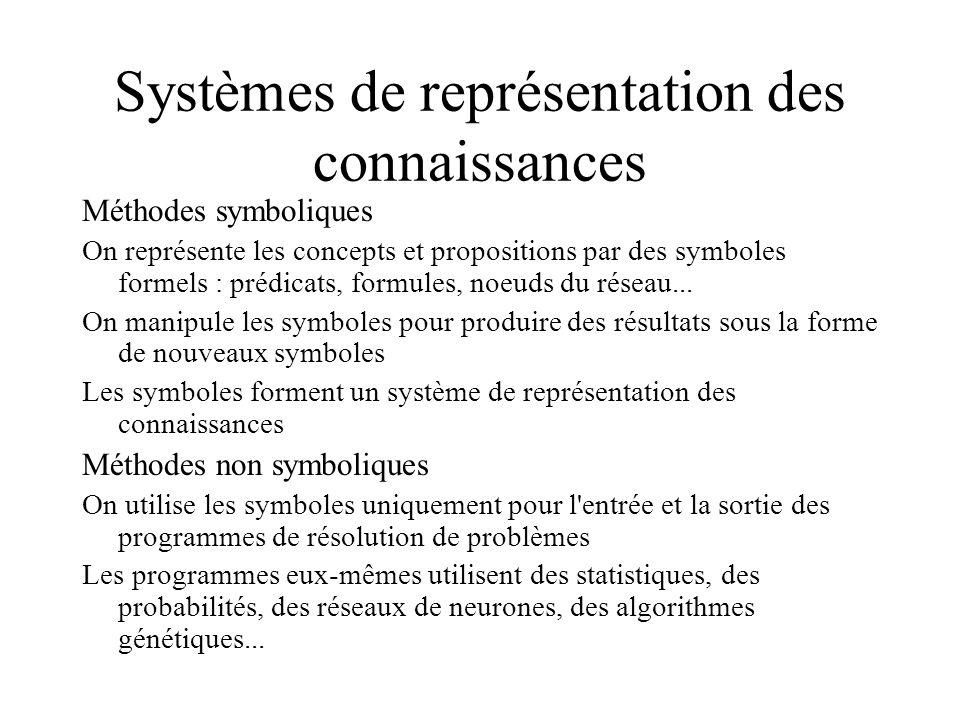 Systèmes de représentation des connaissances Méthodes symboliques On représente les concepts et propositions par des symboles formels : prédicats, for