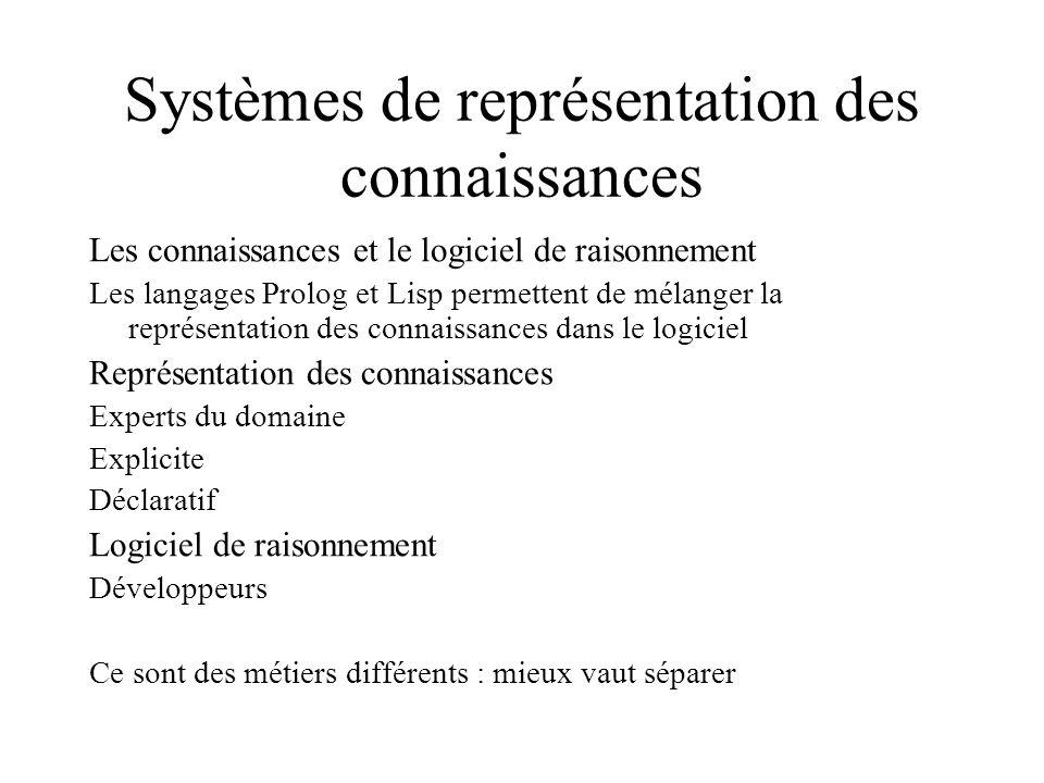 Systèmes de représentation des connaissances Les connaissances et le logiciel de raisonnement Les langages Prolog et Lisp permettent de mélanger la re