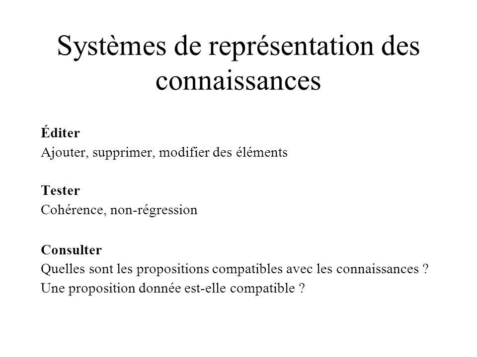Systèmes de représentation des connaissances Éditer Ajouter, supprimer, modifier des éléments Tester Cohérence, non-régression Consulter Quelles sont