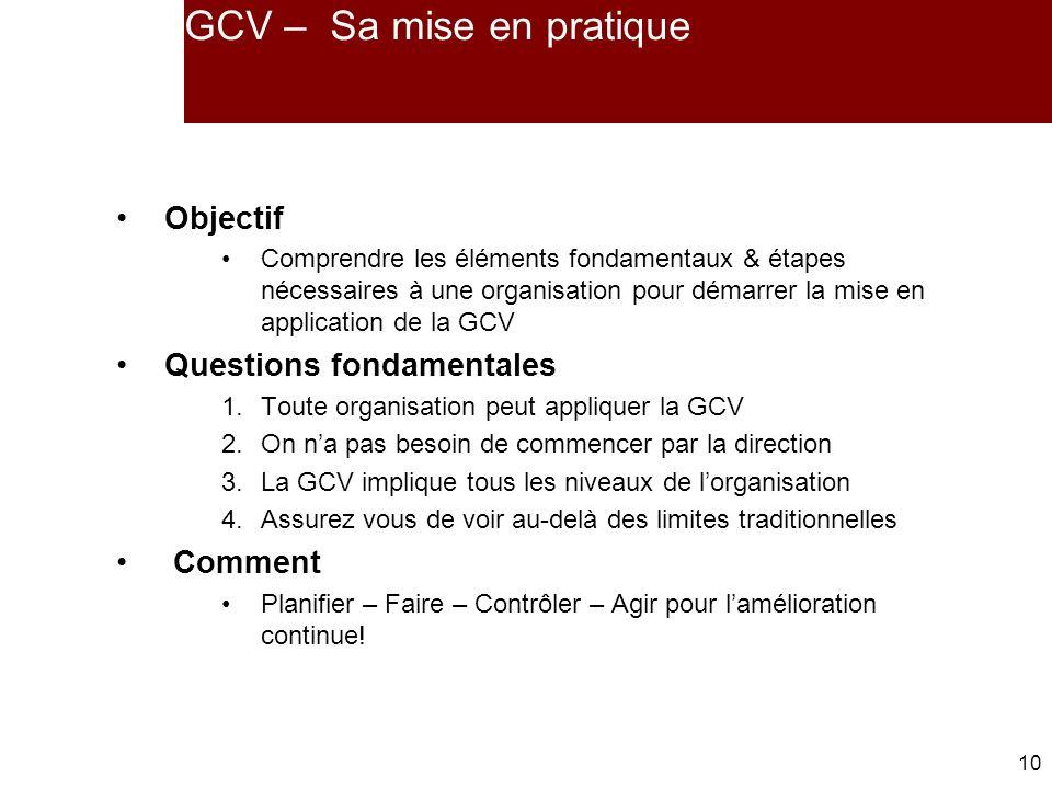 10 GCV – Sa mise en pratique Objectif Comprendre les éléments fondamentaux & étapes nécessaires à une organisation pour démarrer la mise en application de la GCV Questions fondamentales 1.Toute organisation peut appliquer la GCV 2.On na pas besoin de commencer par la direction 3.La GCV implique tous les niveaux de lorganisation 4.Assurez vous de voir au-delà des limites traditionnelles Comment Planifier – Faire – Contrôler – Agir pour lamélioration continue!
