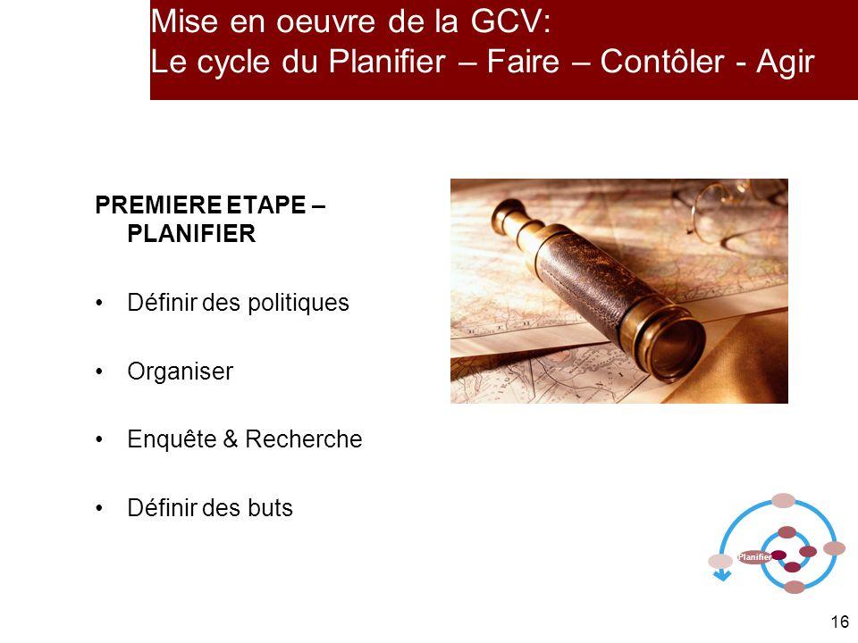 16 Mise en oeuvre de la GCV: Le cycle du Planifier – Faire – Contôler - Agir PREMIERE ETAPE – PLANIFIER Définir des politiques Organiser Enquête & Recherche Définir des buts Planifier