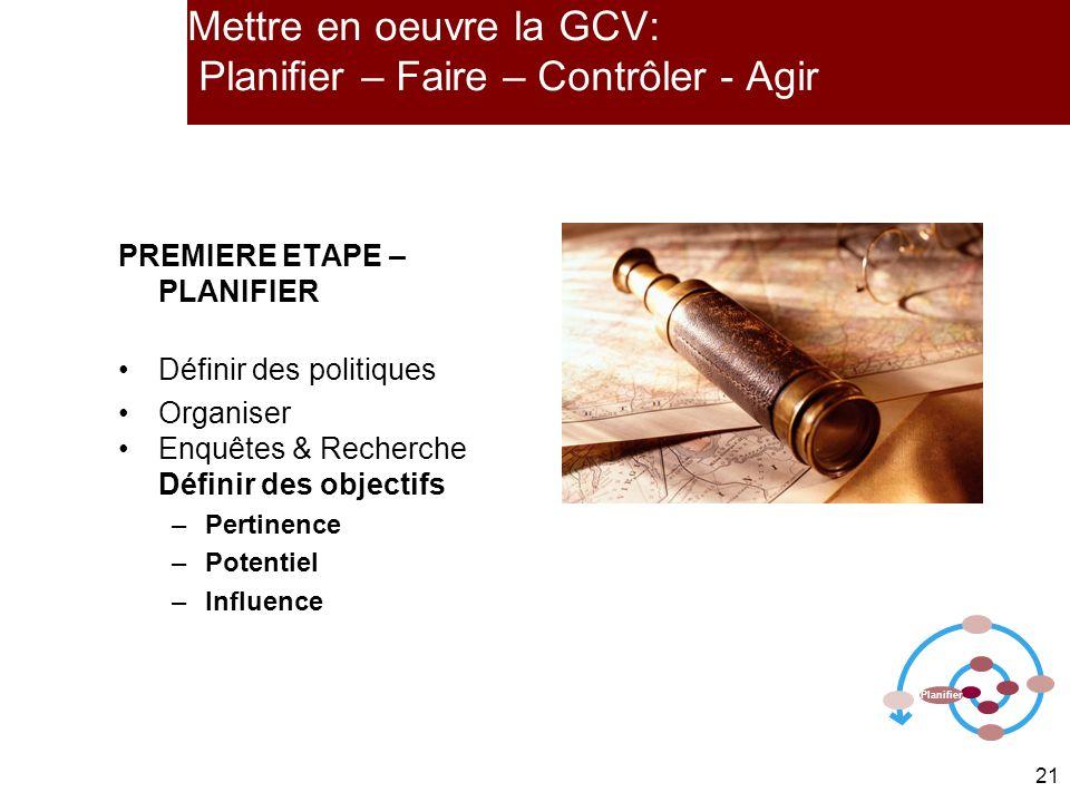 21 Mettre en oeuvre la GCV: Planifier – Faire – Contrôler - Agir PREMIERE ETAPE – PLANIFIER Définir des politiques Organiser Enquêtes & Recherche Définir des objectifs –Pertinence –Potentiel –Influence Planifier