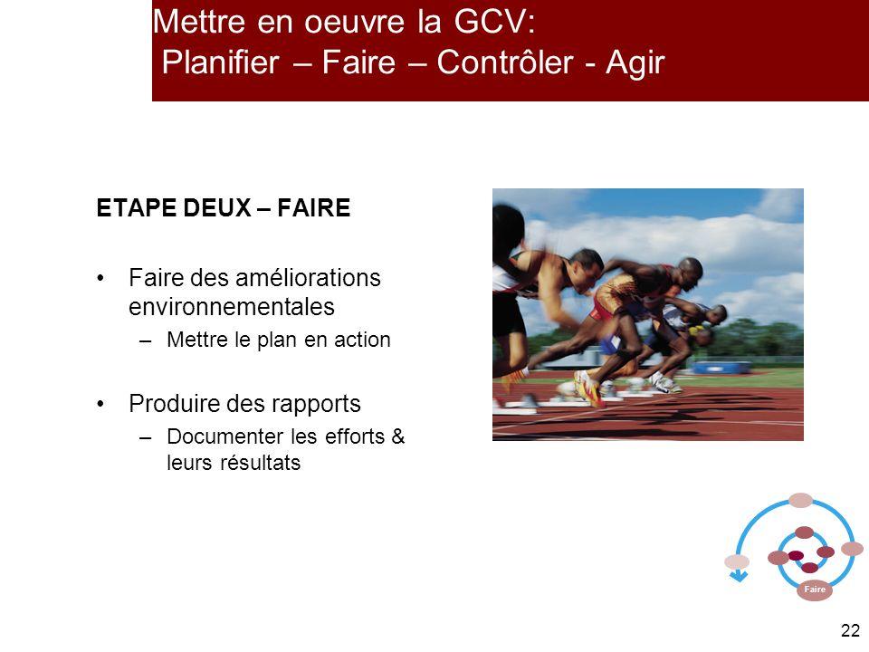 22 Mettre en oeuvre la GCV: Planifier – Faire – Contrôler - Agir ETAPE DEUX – FAIRE Faire des améliorations environnementales –Mettre le plan en action Produire des rapports –Documenter les efforts & leurs résultats Faire