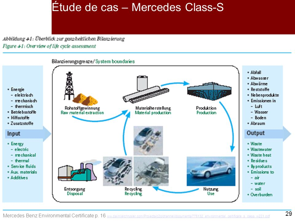 29 Étude de cas – Mercedes Class-S Mercedes Benz Environmental Certificate p. 16 ww.daimlerchrysler.com/Projects/c2c/channel/documents/776132_environm