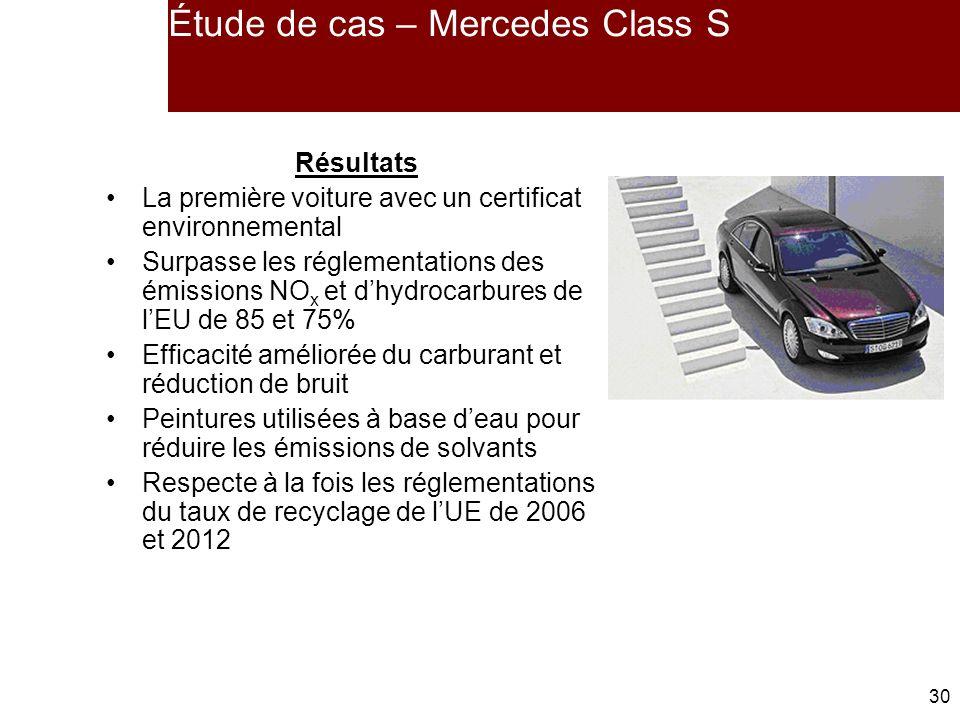 30 Étude de cas – Mercedes Class S Résultats La première voiture avec un certificat environnemental Surpasse les réglementations des émissions NO x et dhydrocarbures de lEU de 85 et 75% Efficacité améliorée du carburant et réduction de bruit Peintures utilisées à base deau pour réduire les émissions de solvants Respecte à la fois les réglementations du taux de recyclage de lUE de 2006 et 2012
