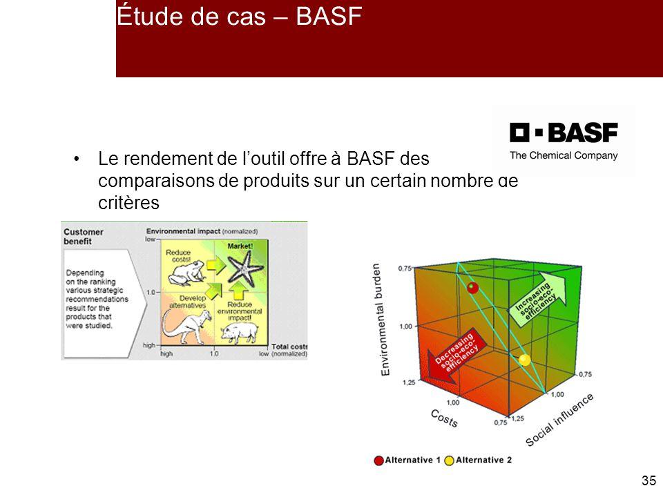 35 Étude de cas – BASF Le rendement de loutil offre à BASF des comparaisons de produits sur un certain nombre de critères