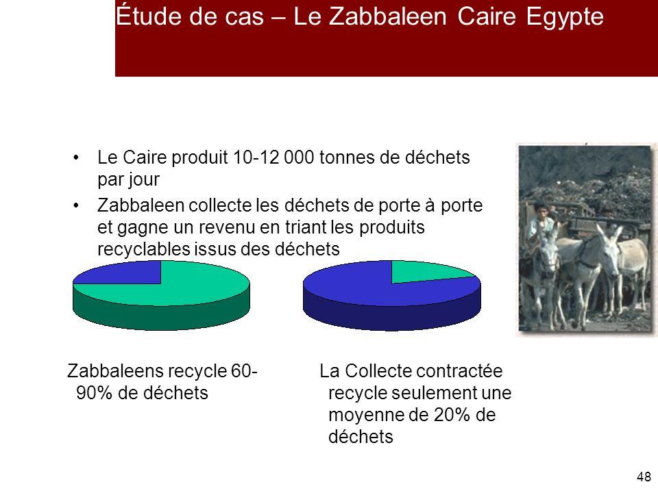 48 Étude de cas – Le Zabbaleen Caire Egypte Le Caire produit 10-12 000 tonnes de déchets par jour Zabbaleen collecte les déchets de porte à porte et gagne un revenu en triant les produits recyclables issus des déchets Zabbaleens recycle 60- 90% de déchets La Collecte contractée recycle seulement une moyenne de 20% de déchets