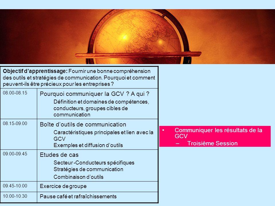 6 6 La GCV et les attentes des acteurs clés –Quatrième Session Objectif dapprentissage: Comprendre comment identifier les acteurs clés ainsi que leurs priorités & préoccupations 10.30-10.35 Pourquoi impliquer les parties prenantes .
