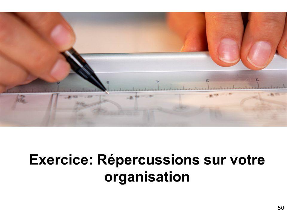 50 Exercice: Répercussions sur votre organisation