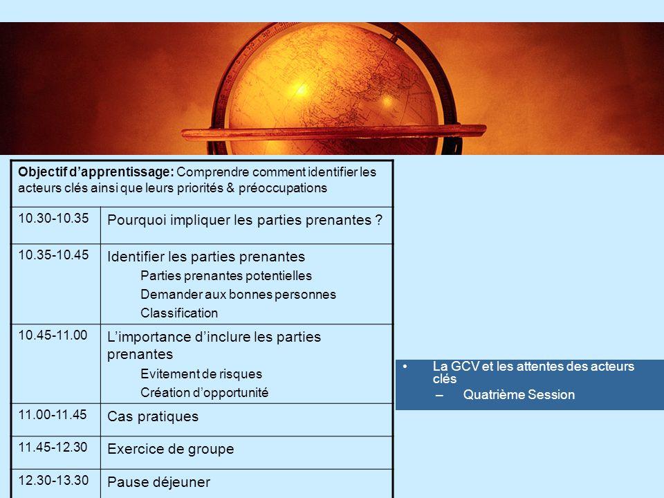 57 Planification Élaboration conceptuelle Conception détaillée Test/ Prototype Lancement de la production G Le but & les politiques de lentreprise Activités de soutien G GGG Revue du produit Source ISO/TR 14062: 2002 Le Processus générique de développement de létape dentrée