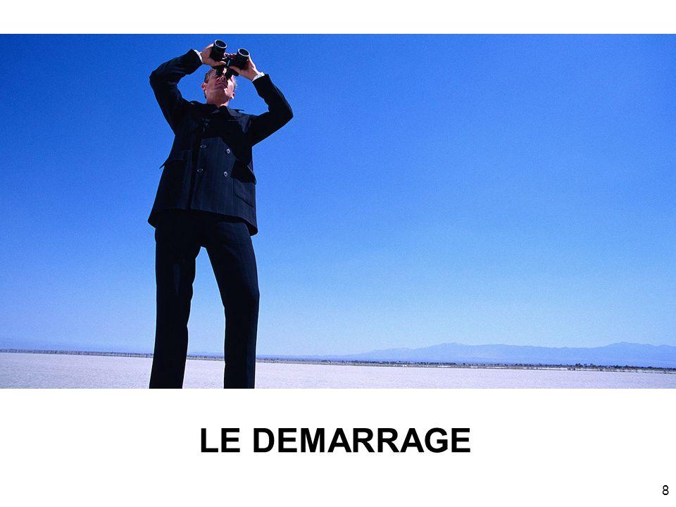 8 8 LE DEMARRAGE