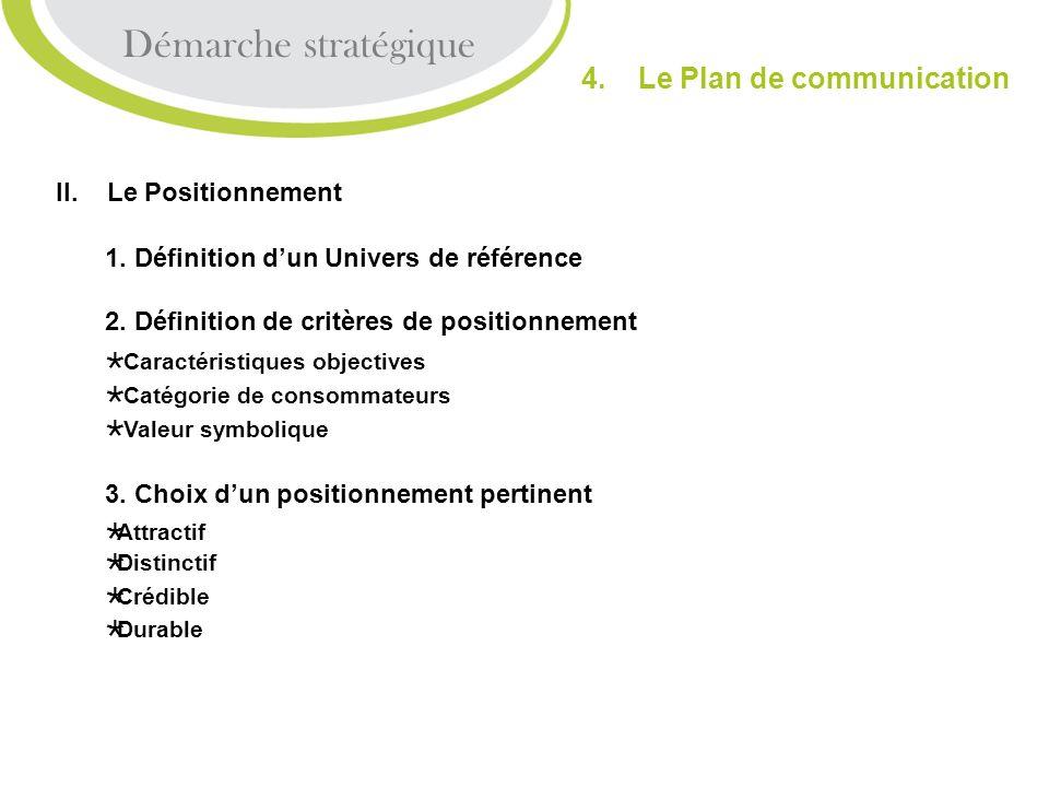 Démarche stratégique 4. Le Plan de communication II. Le Positionnement 1. Définition dun Univers de référence 2. Définition de critères de positionnem