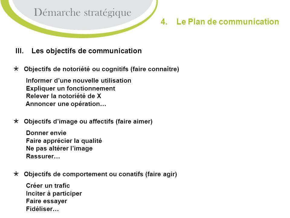Démarche stratégique 4. Le Plan de communication III. Les objectifs de communication Objectifs de notoriété ou cognitifs (faire connaître) Informer du