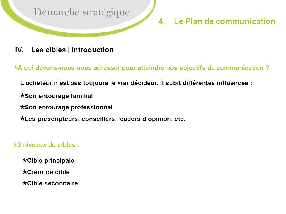 Démarche stratégique 4. Le Plan de communication IV. Les cibles | Introduction A qui devons-nous nous adresser pour atteindre nos objectifs de communi