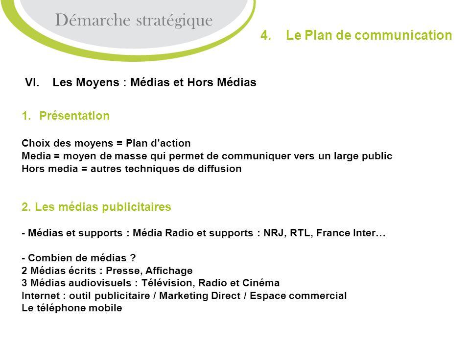 VI. Les Moyens : Médias et Hors Médias 1.Présentation Choix des moyens = Plan daction Media = moyen de masse qui permet de communiquer vers un large p