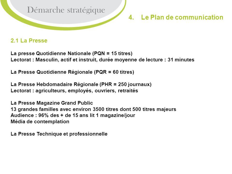 2.1 La Presse La presse Quotidienne Nationale (PQN = 15 titres) Lectorat : Masculin, actif et instruit, durée moyenne de lecture : 31 minutes La Press