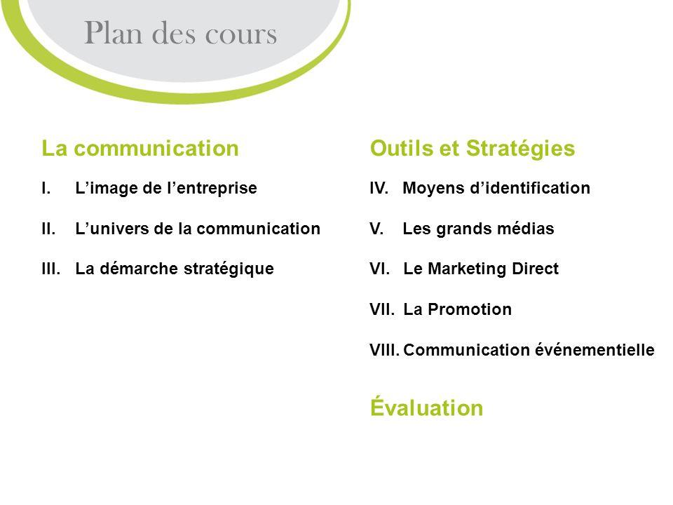 Plan des cours La communication I.Limage de lentreprise II.Lunivers de la communication III.La démarche stratégique Outils et Stratégies IV. Moyens di