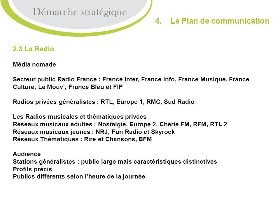 2.3 La Radio Média nomade Secteur public Radio France : France Inter, France Info, France Musique, France Culture, Le Mouv, France Bleu et FIP Radios