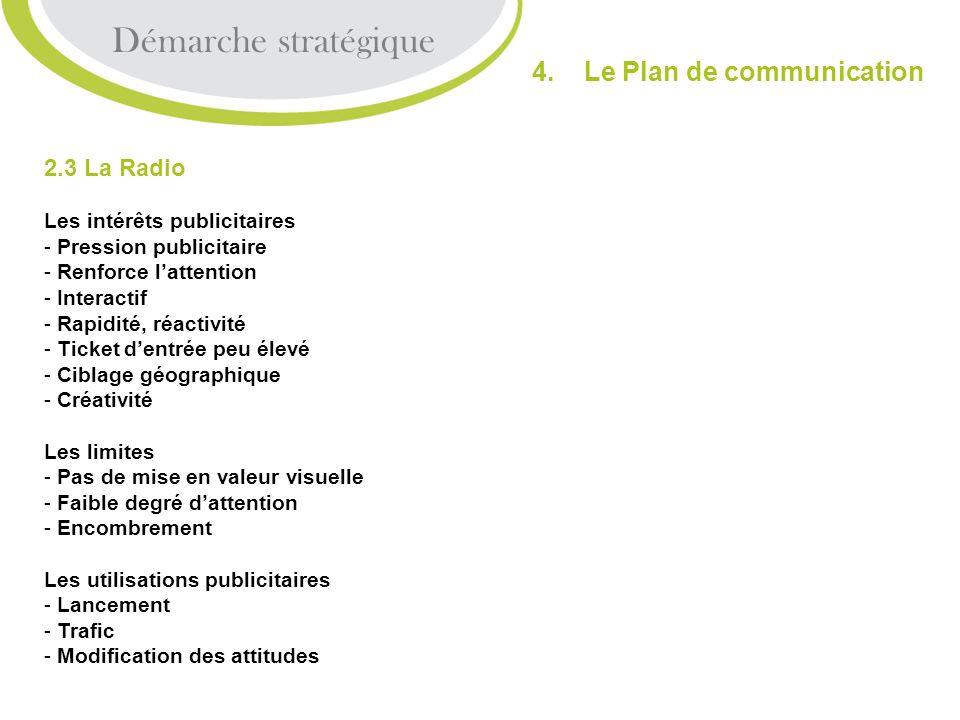 2.3 La Radio Les intérêts publicitaires - Pression publicitaire - Renforce lattention - Interactif - Rapidité, réactivité - Ticket dentrée peu élevé -