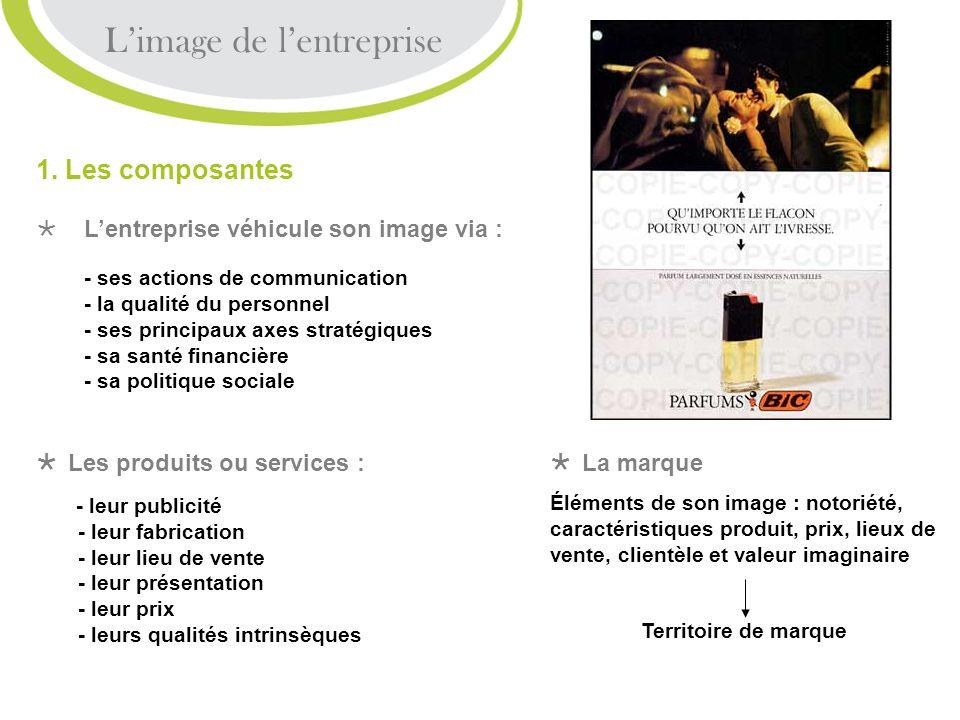 3.2 La promotion Les outils 1.