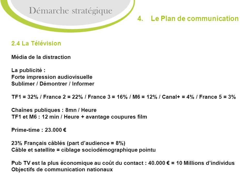 2.4 La Télévision Média de la distraction La publicité : Forte impression audiovisuelle Sublimer / Démontrer / Informer TF1 = 32% / France 2 = 22% / F