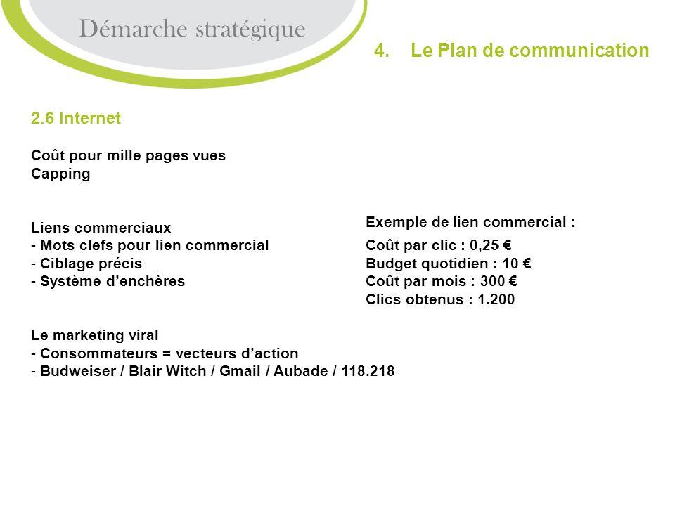 2.6 Internet Coût pour mille pages vues Capping Liens commerciaux - Mots clefs pour lien commercial - Ciblage précis - Système denchères Le marketing