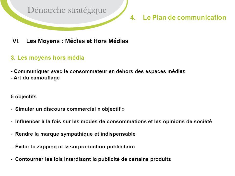 VI. Les Moyens : Médias et Hors Médias 3. Les moyens hors média - Communiquer avec le consommateur en dehors des espaces médias - Art du camouflage 5