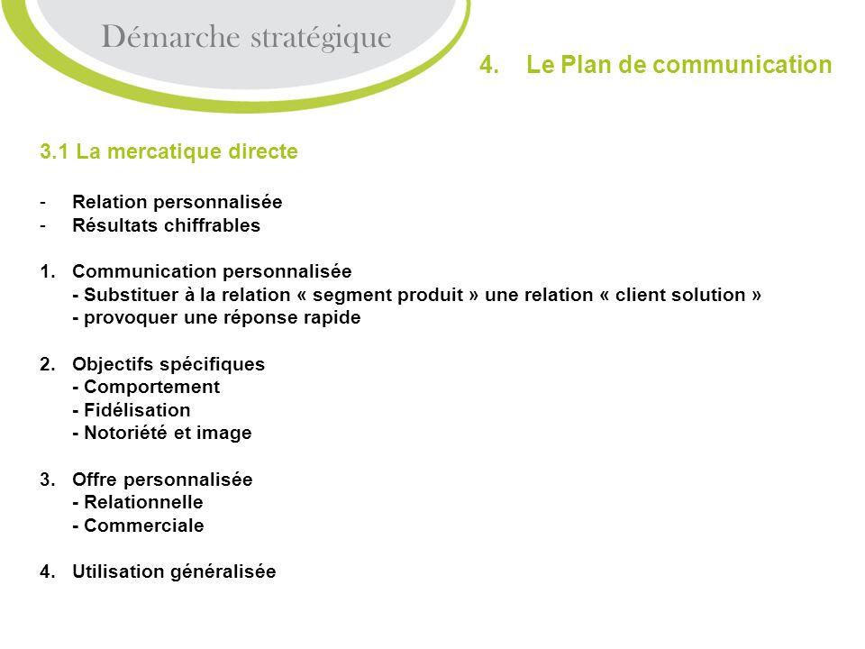 3.1 La mercatique directe -R-Relation personnalisée -R-Résultats chiffrables 1.Communication personnalisée - Substituer à la relation « segment produi