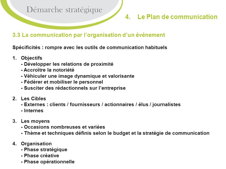 3.3 La communication par lorganisation dun événement Spécificités : rompre avec les outils de communication habituels 1.Objectifs - Développer les rel