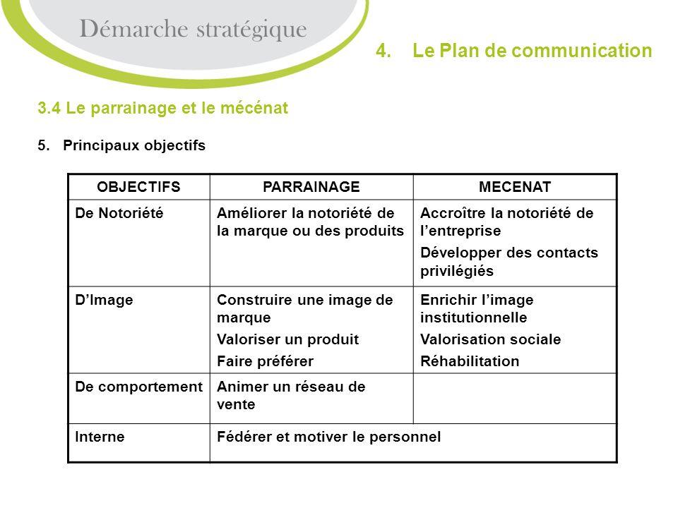 3.4 Le parrainage et le mécénat 5. Principaux objectifs Démarche stratégique 4. Le Plan de communication OBJECTIFSPARRAINAGEMECENAT De NotoriétéAmélio