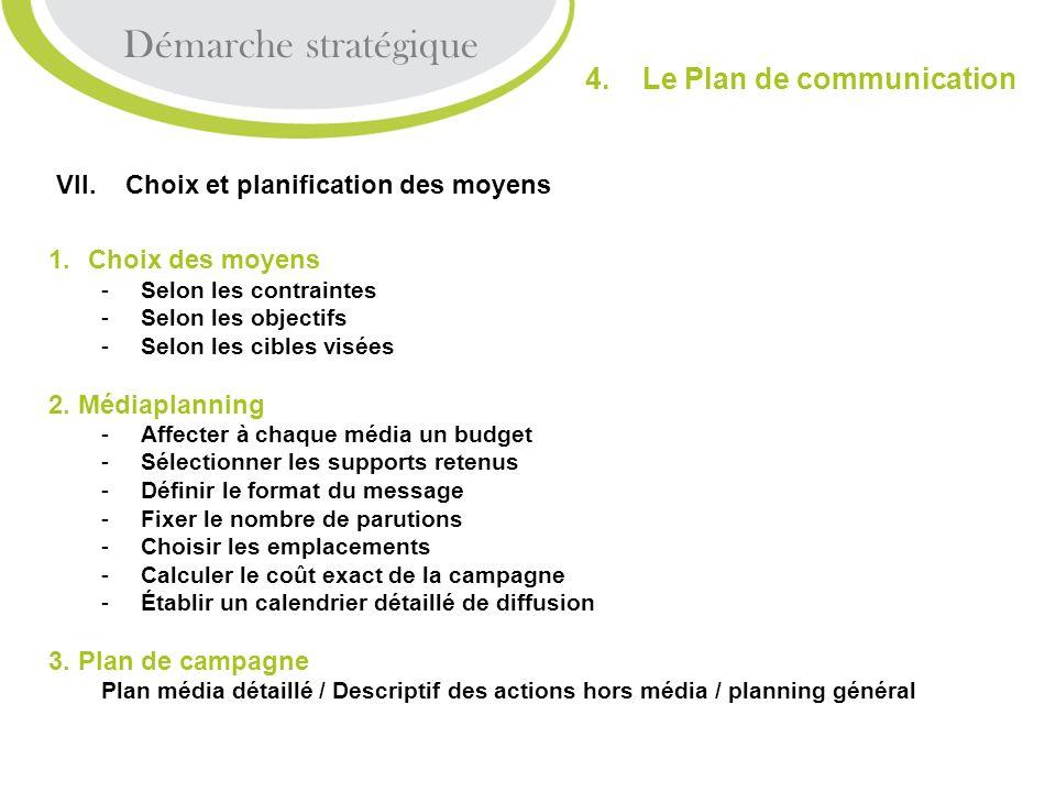 VII. Choix et planification des moyens 1.Choix des moyens -S-Selon les contraintes -S-Selon les objectifs -S-Selon les cibles visées 2. Médiaplanning