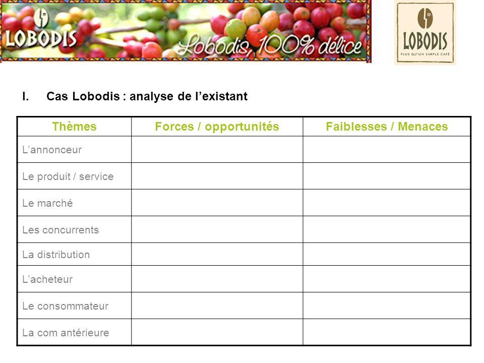 I.Cas Lobodis : analyse de lexistant ThèmesForces / opportunitésFaiblesses / Menaces Lannonceur Le produit / service Le marché Les concurrents La dist