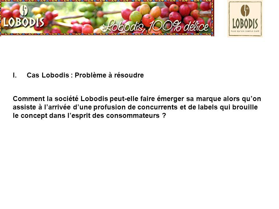 I.Cas Lobodis : Problème à résoudre Comment la société Lobodis peut-elle faire émerger sa marque alors quon assiste à larrivée dune profusion de concu