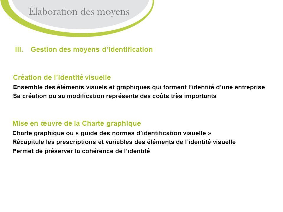III. Gestion des moyens didentification Création de lidentité visuelle Ensemble des éléments visuels et graphiques qui forment lidentité dune entrepri