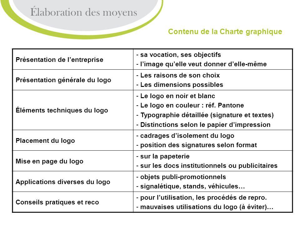 Élaboration des moyens Contenu de la Charte graphique Présentation de lentreprise - sa vocation, ses objectifs - limage quelle veut donner delle-même