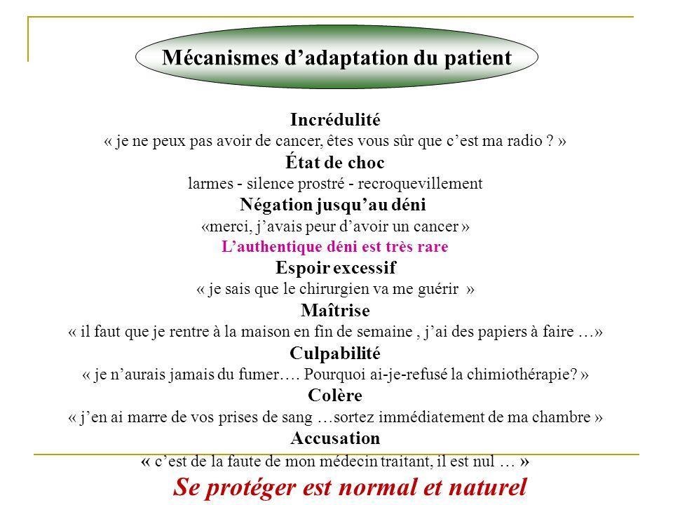 Mécanismes dadaptation du patient Incrédulité « je ne peux pas avoir de cancer, êtes vous sûr que cest ma radio .