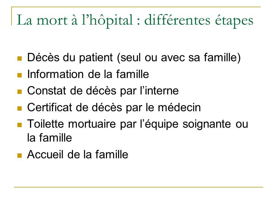La mort à lhôpital : différentes étapes Décès du patient (seul ou avec sa famille) Information de la famille Constat de décès par linterne Certificat de décès par le médecin Toilette mortuaire par léquipe soignante ou la famille Accueil de la famille
