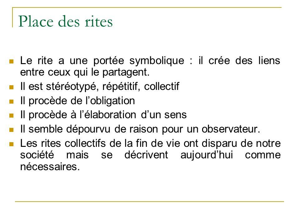 Place des rites Le rite a une portée symbolique : il crée des liens entre ceux qui le partagent.