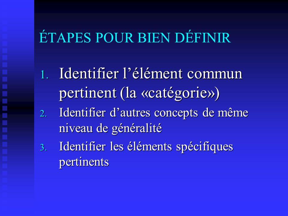 ÉTAPES POUR BIEN DÉFINIR 1. Identifier lélément commun pertinent (la «catégorie») 2.
