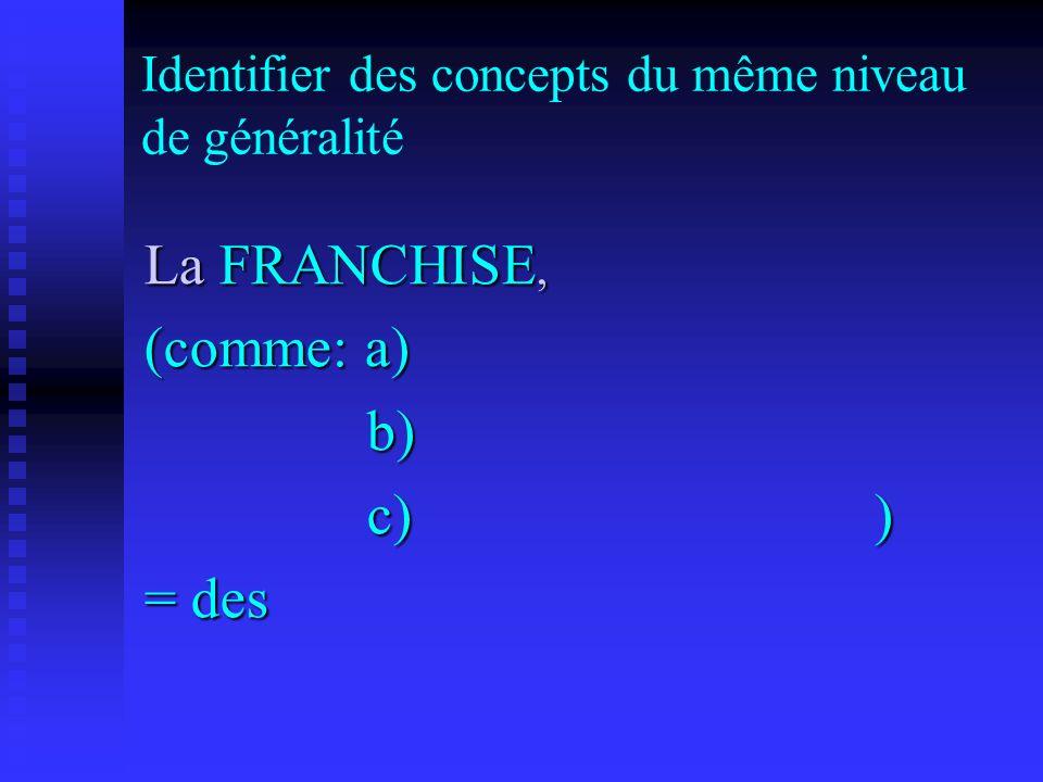 Identifier des concepts du même niveau de généralité La FRANCHISE, (comme: a) b) b) c)) c)) = des
