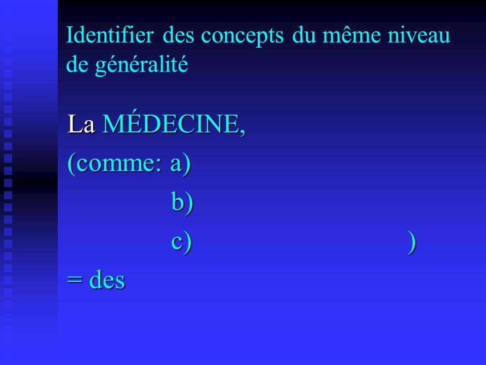 Identifier des concepts du même niveau de généralité La MÉDECINE, (comme: a) b) b) c)) c)) = des