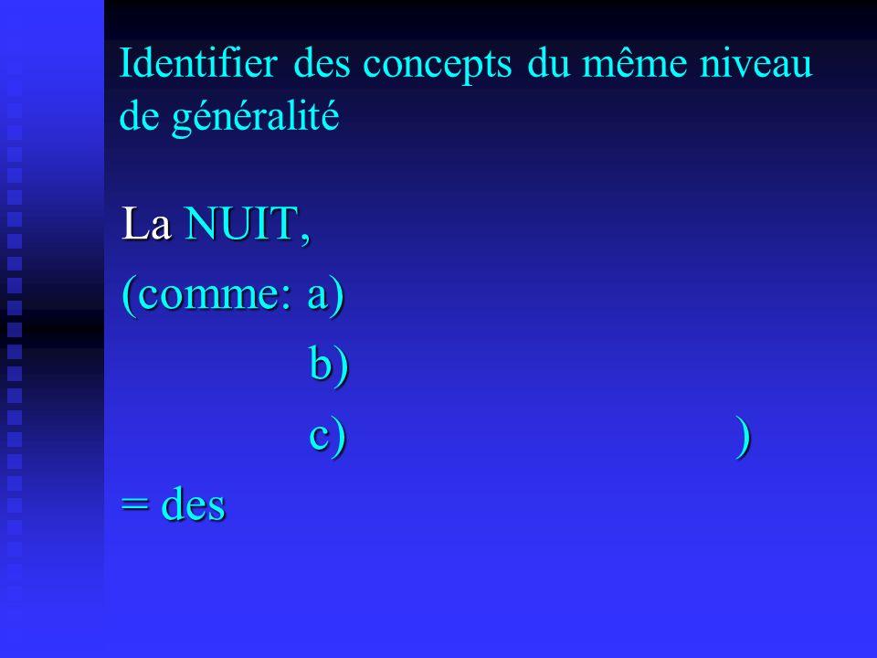 Identifier des concepts du même niveau de généralité La NUIT, (comme: a) b) b) c)) c)) = des