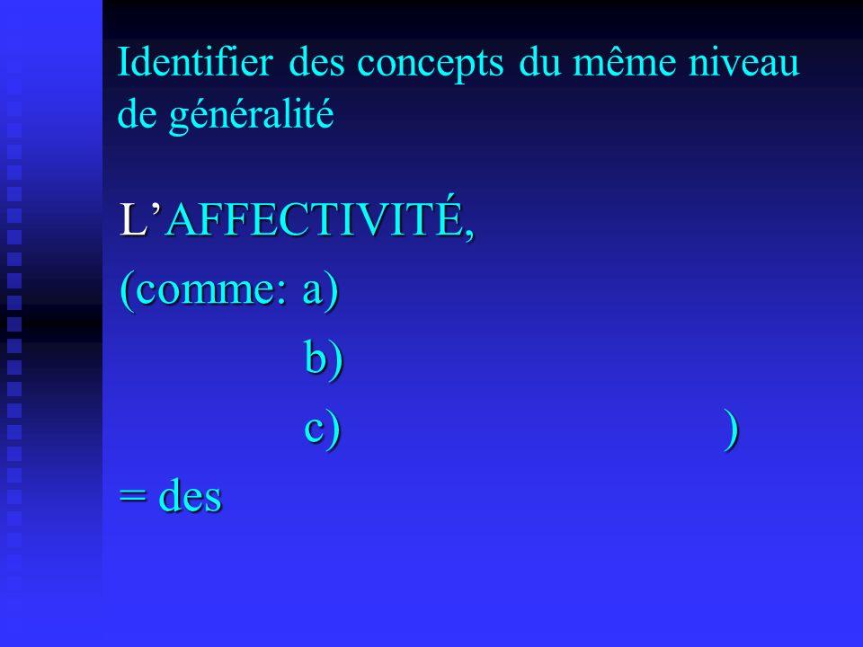 Identifier des concepts du même niveau de généralité LAFFECTIVITÉ, (comme: a) b) b) c)) c)) = des