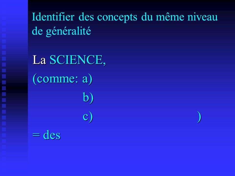 Identifier des concepts du même niveau de généralité La SCIENCE, (comme: a) b) b) c)) c)) = des