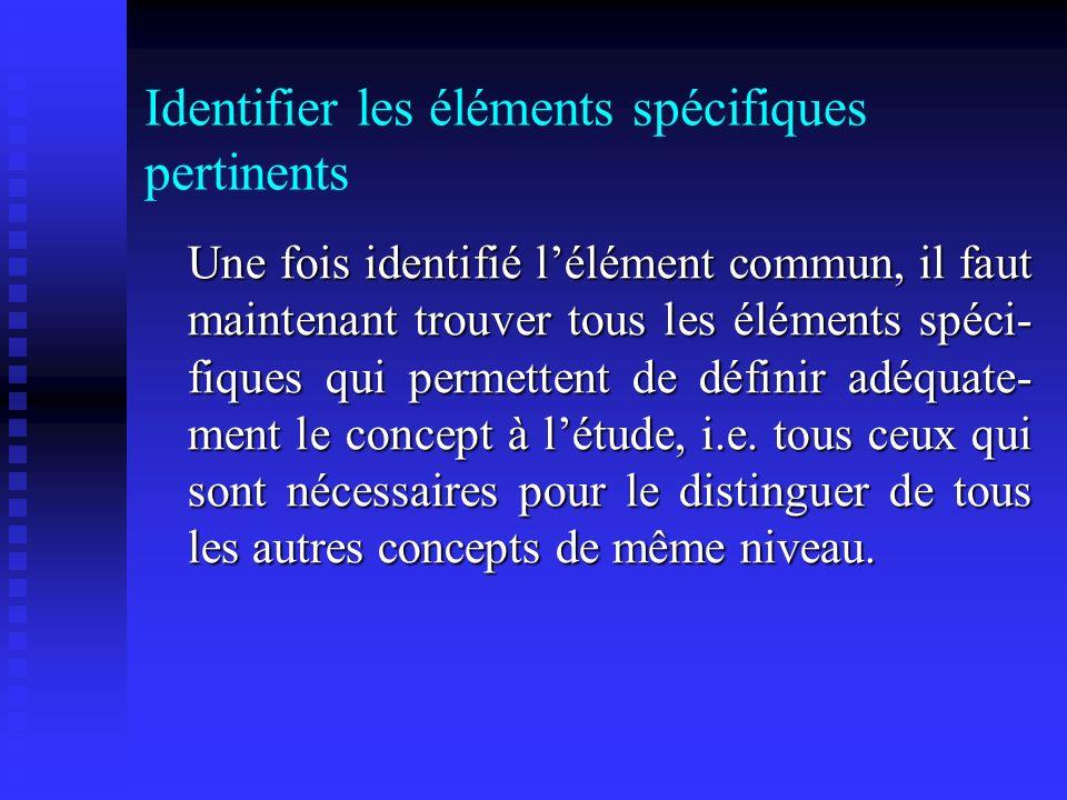 Identifier les éléments spécifiques pertinents Une fois identifié lélément commun, il faut maintenant trouver tous les éléments spéci- fiques qui permettent de définir adéquate- ment le concept à létude, i.e.