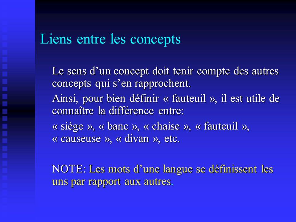 Liens entre les concepts Le sens dun concept doit tenir compte des autres concepts qui sen rapprochent.