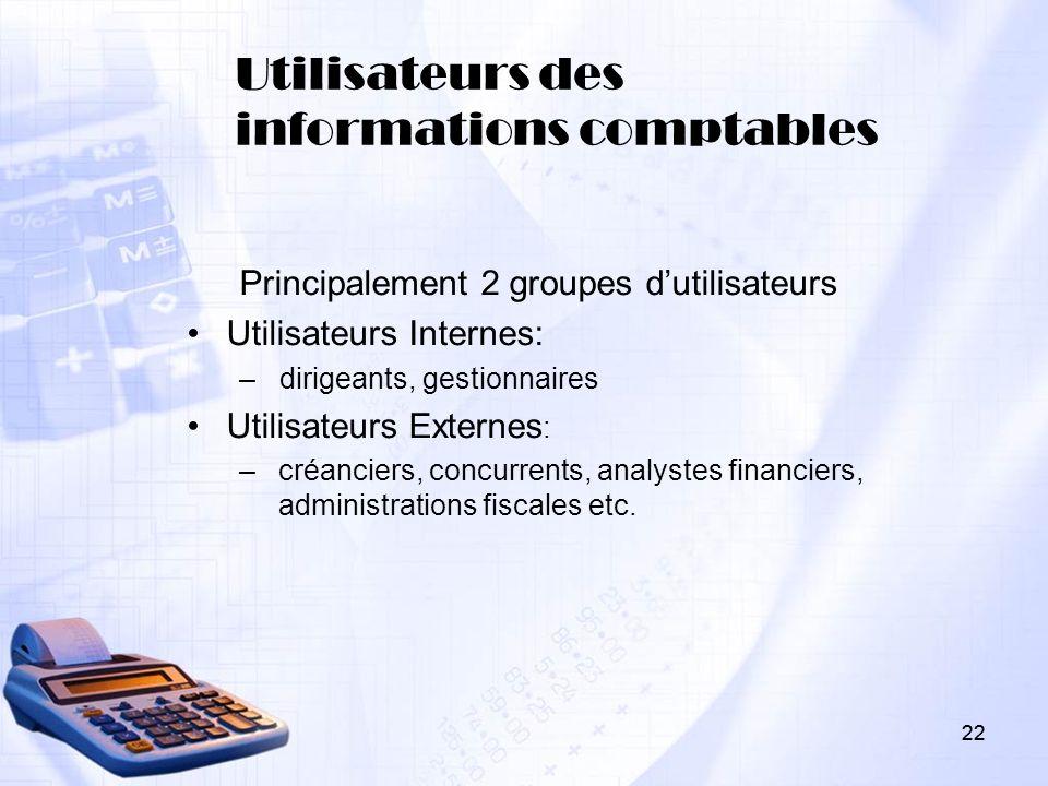 22 Utilisateurs des informations comptables Principalement 2 groupes dutilisateurs Utilisateurs Internes: – dirigeants, gestionnaires Utilisateurs Ext