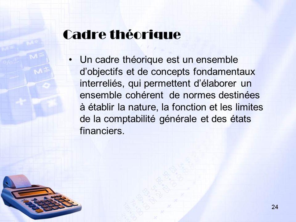 24 Cadre théorique Un cadre théorique est un ensemble dobjectifs et de concepts fondamentaux interreliés, qui permettent délaborer un ensemble cohéren