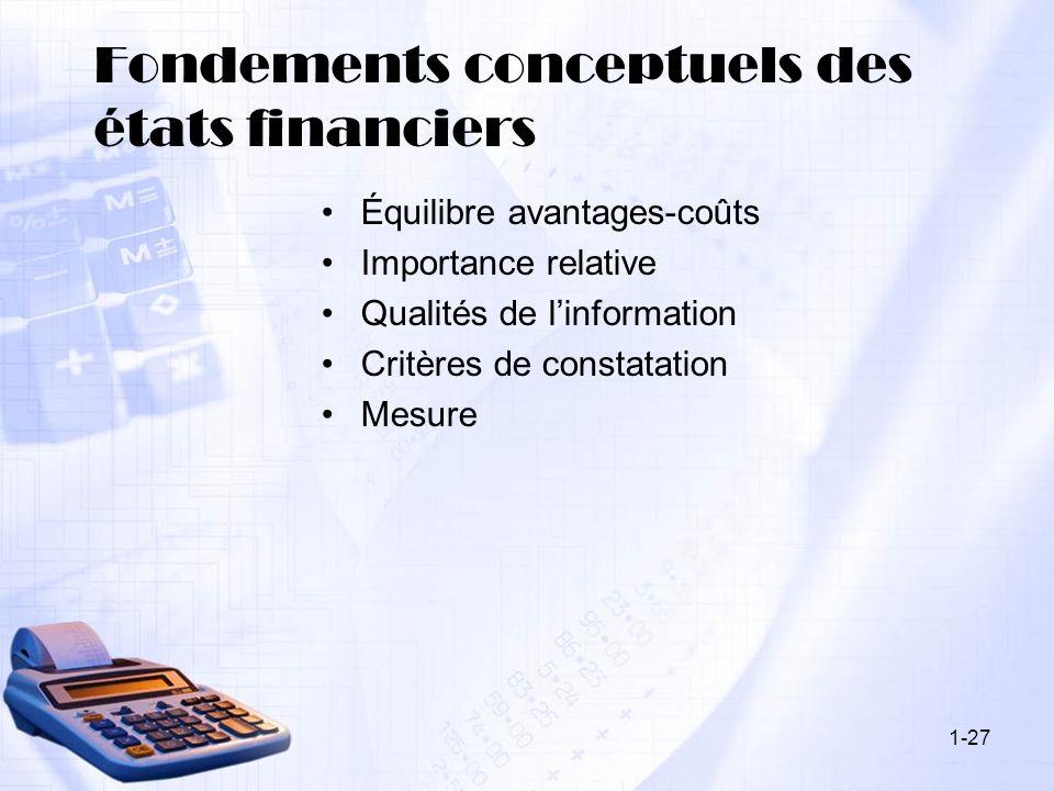 Fondements conceptuels des états financiers Équilibre avantages-coûts Importance relative Qualités de linformation Critères de constatation Mesure 1-2